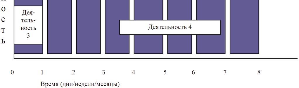 Юридическая характеристика наследования в российском законодательстве