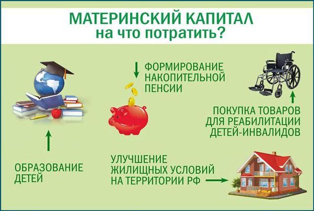Льготы сиротам после 18, 23 лет в москве и московской области в 2020 году