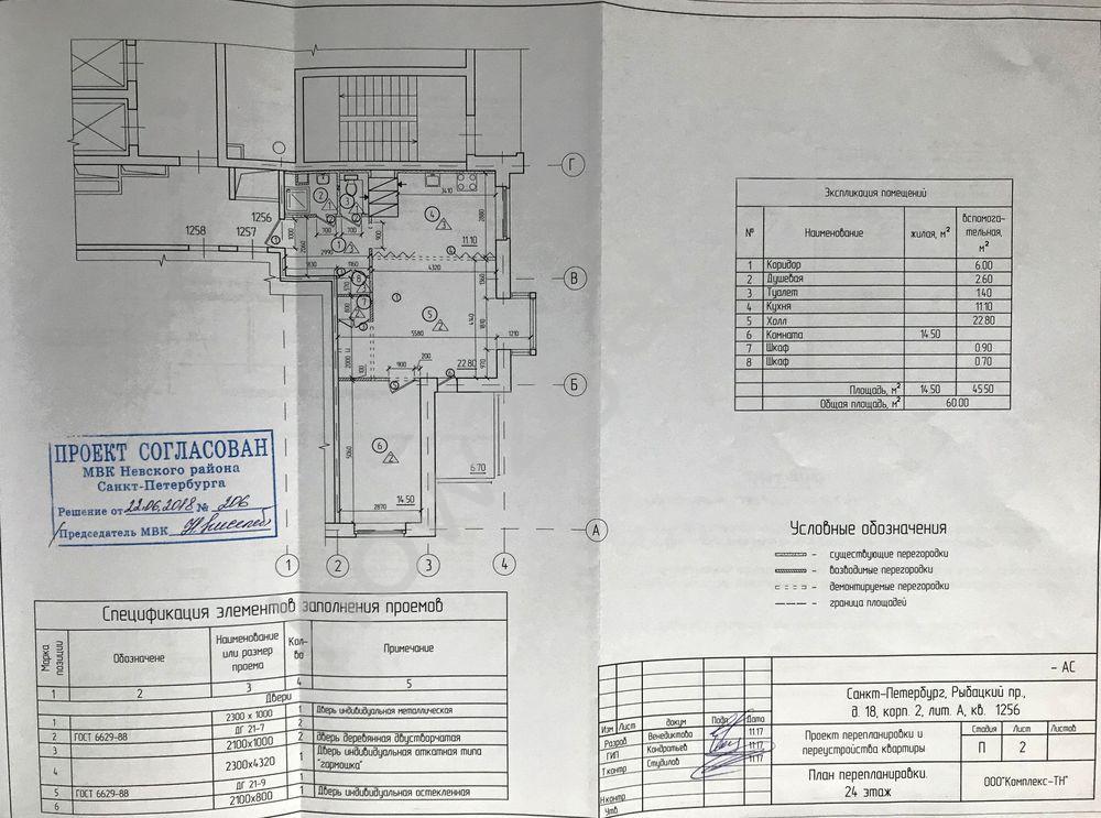 Правила оформления заявления на перепланировку квартиры: образец и порядок действий