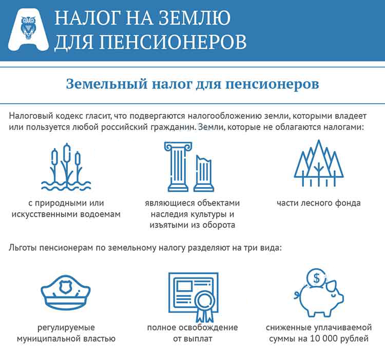 Освобождение от транспортного налога пенсионеров в москве в 2020 году
