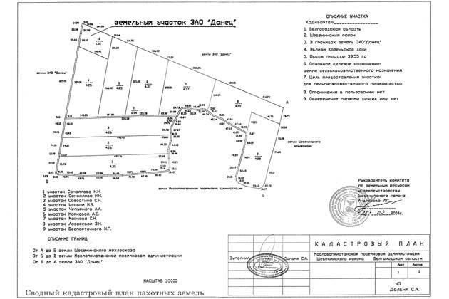 Кадастровый план земельного участка: что это такое, из чего состоит план земли, для чего нужно расположение территории на карте, какие необходимы документы для земельно-кадастрового плана?