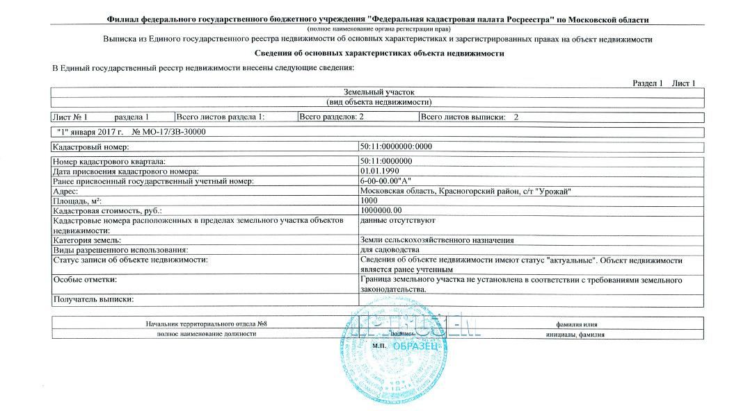 Кадастровый паспорт земельного участка 2020