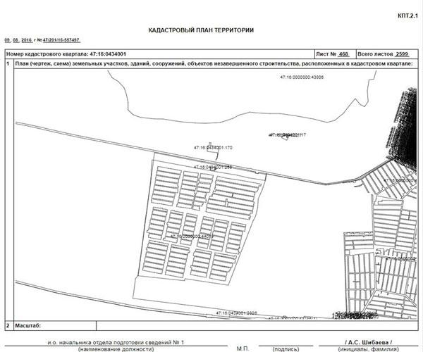 Кадастровый план земельного участка, территории: что это такое, как выглядит и для чего нужен образец плана границ, а также виды и формы в россии