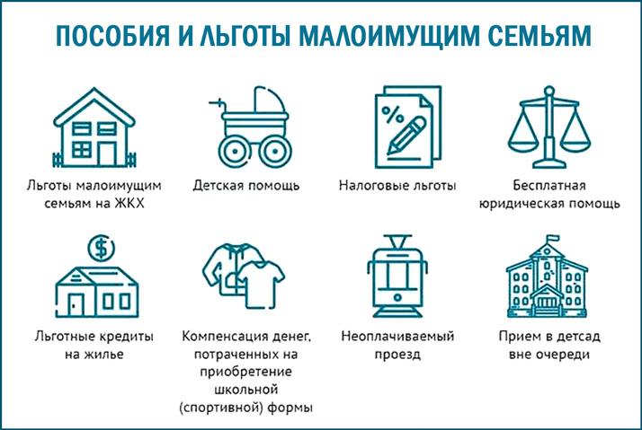 Льготы и пособия для малоимущих семей в 2020 году: закон (указ) о мерах поддержки малоимущих семей | льготный консультант