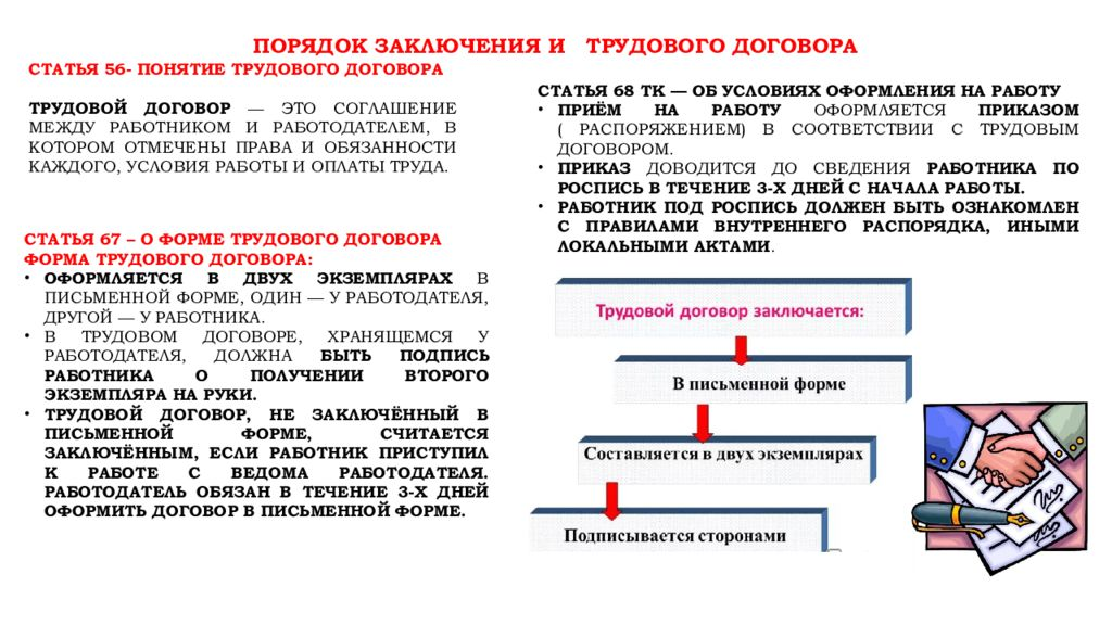 Общий порядок заключения трудовых договоров и оформление приема на работу