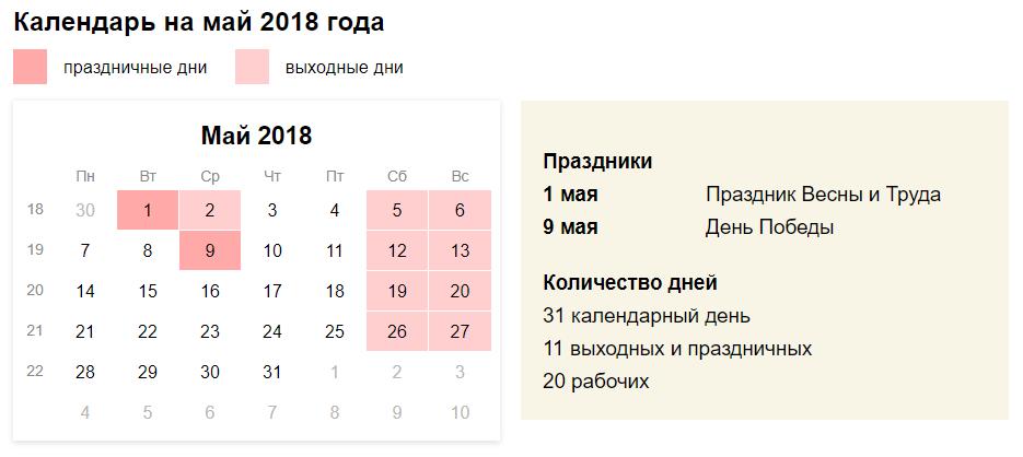 Отпуск перед декретом? сколько дней можно взять?