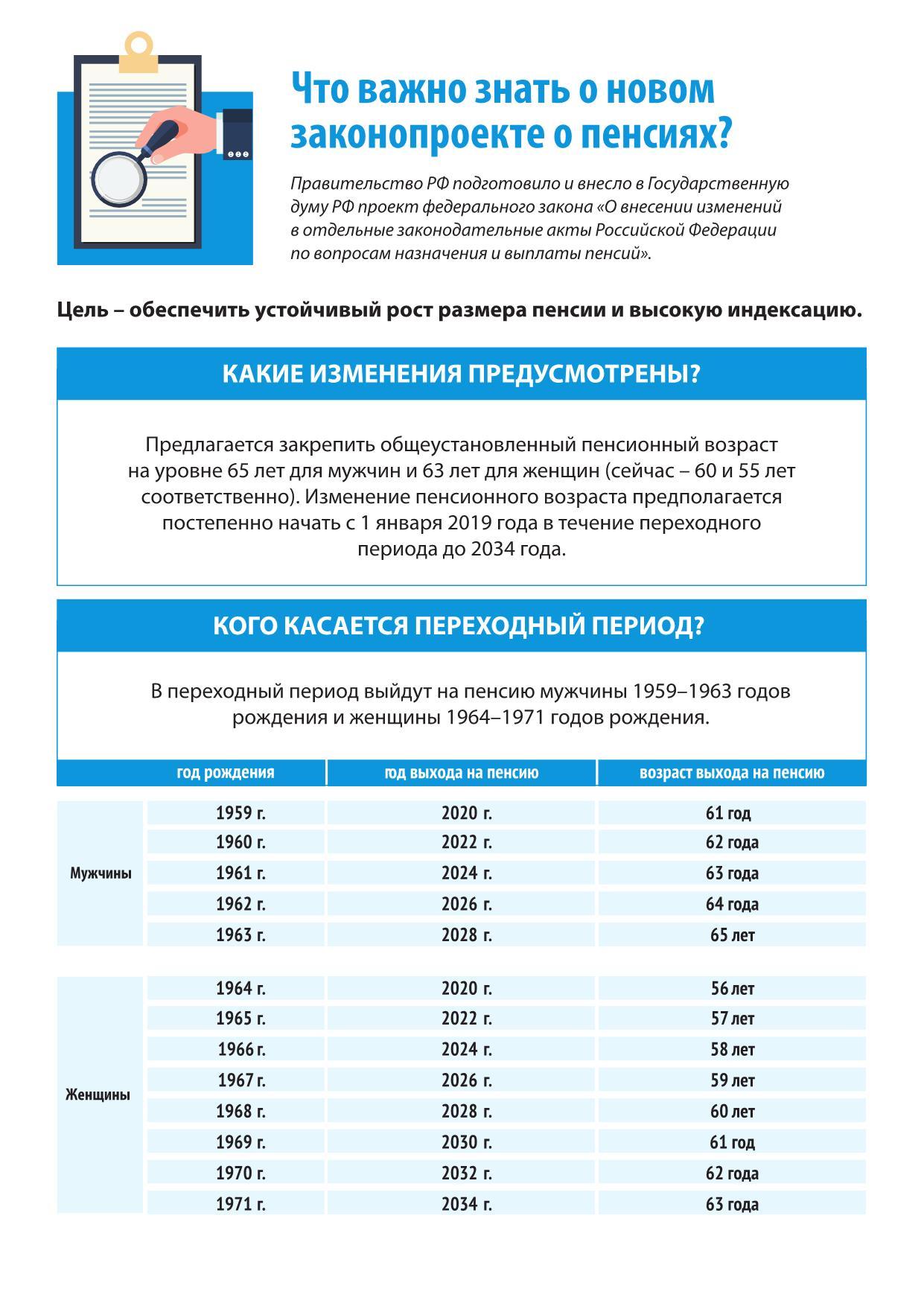 Собственность. глава 20.7. право оперативного управления  авеню,av-ue.ru. проект гк n 47538-6.