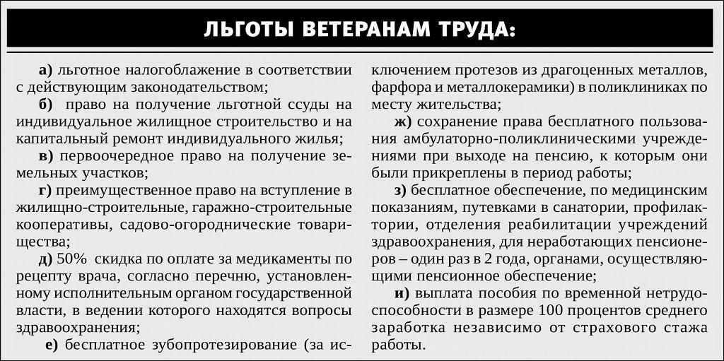 Документы для оформления ветерана труда в москве в 2016 году