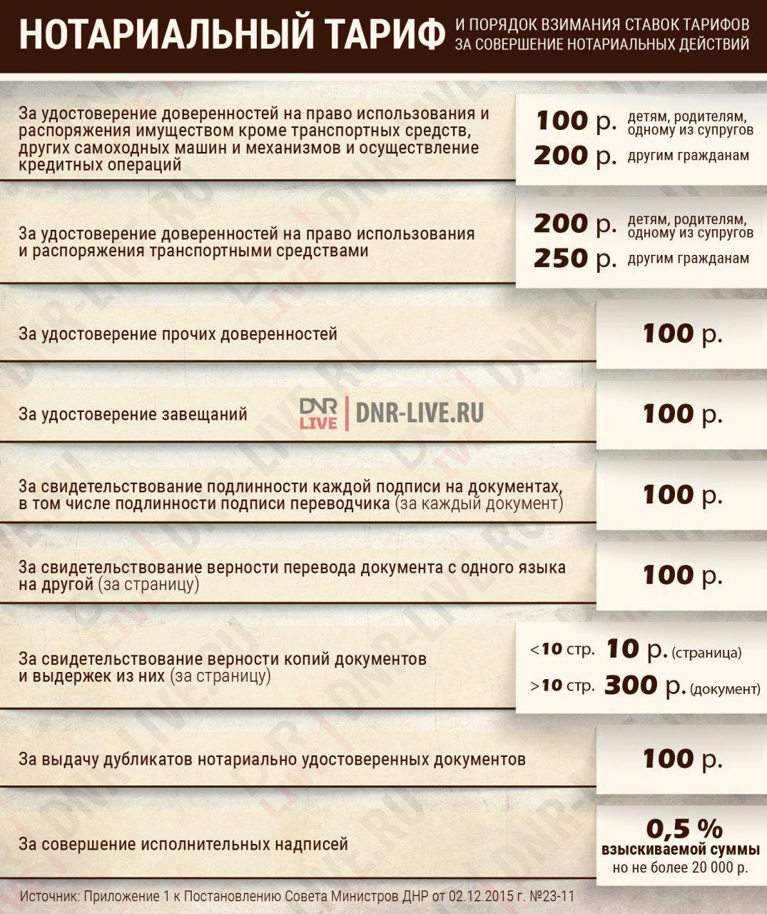 Стоимость услуг нотариуса в москве | цены на нотариальные услуги