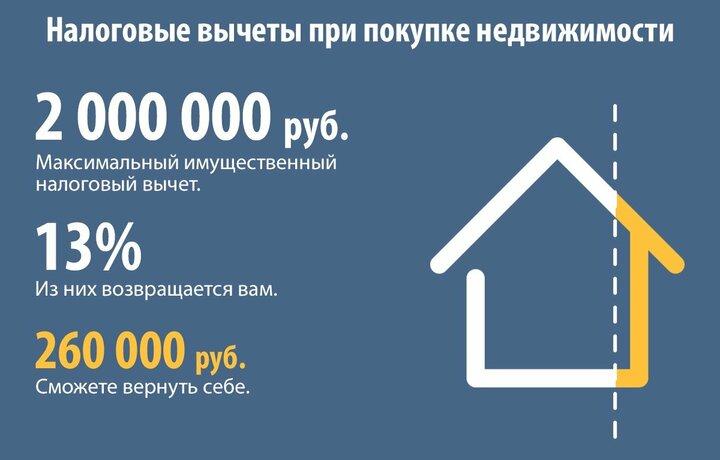 Возврат подоходного налога при покупке квартиры в 2020 году