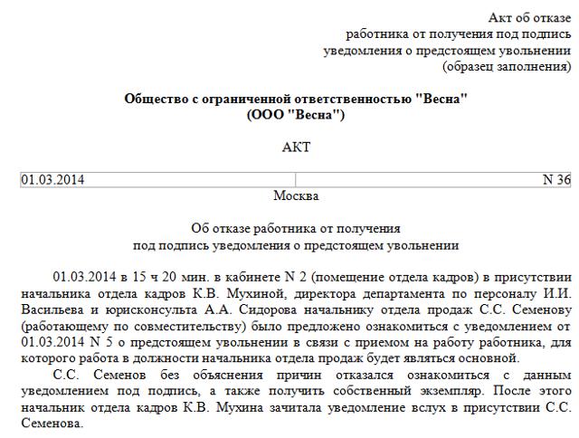 Форма письма о расторжении договора