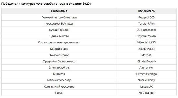 Налог с продажи авто в 2020 году: сколько придется заплатить?