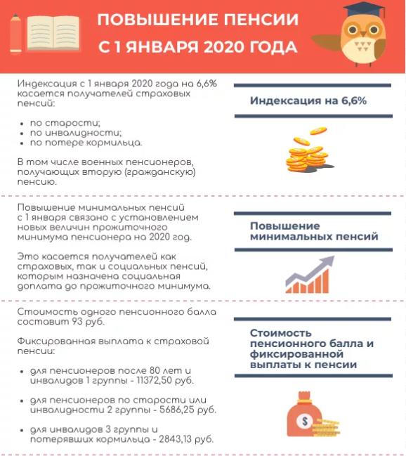 Пенсионный калькулятор пфр для уходящих на пенсию по старости в 2020-2021 году поможет бесплатно рассчитать вашу будущую пенсию онлайн