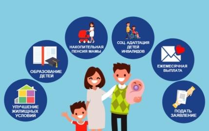 Жилье для детей инвалидов: условия и порядок получения в 2020 году