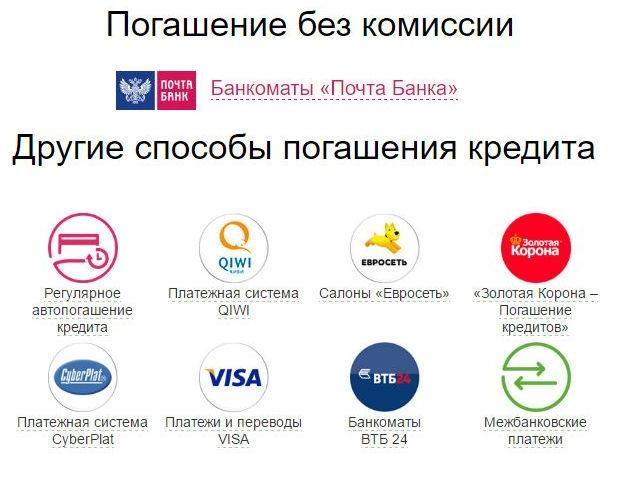 Кредиты почта-банка в 2020 году: какие сегодня условия и ставки. калькулятор