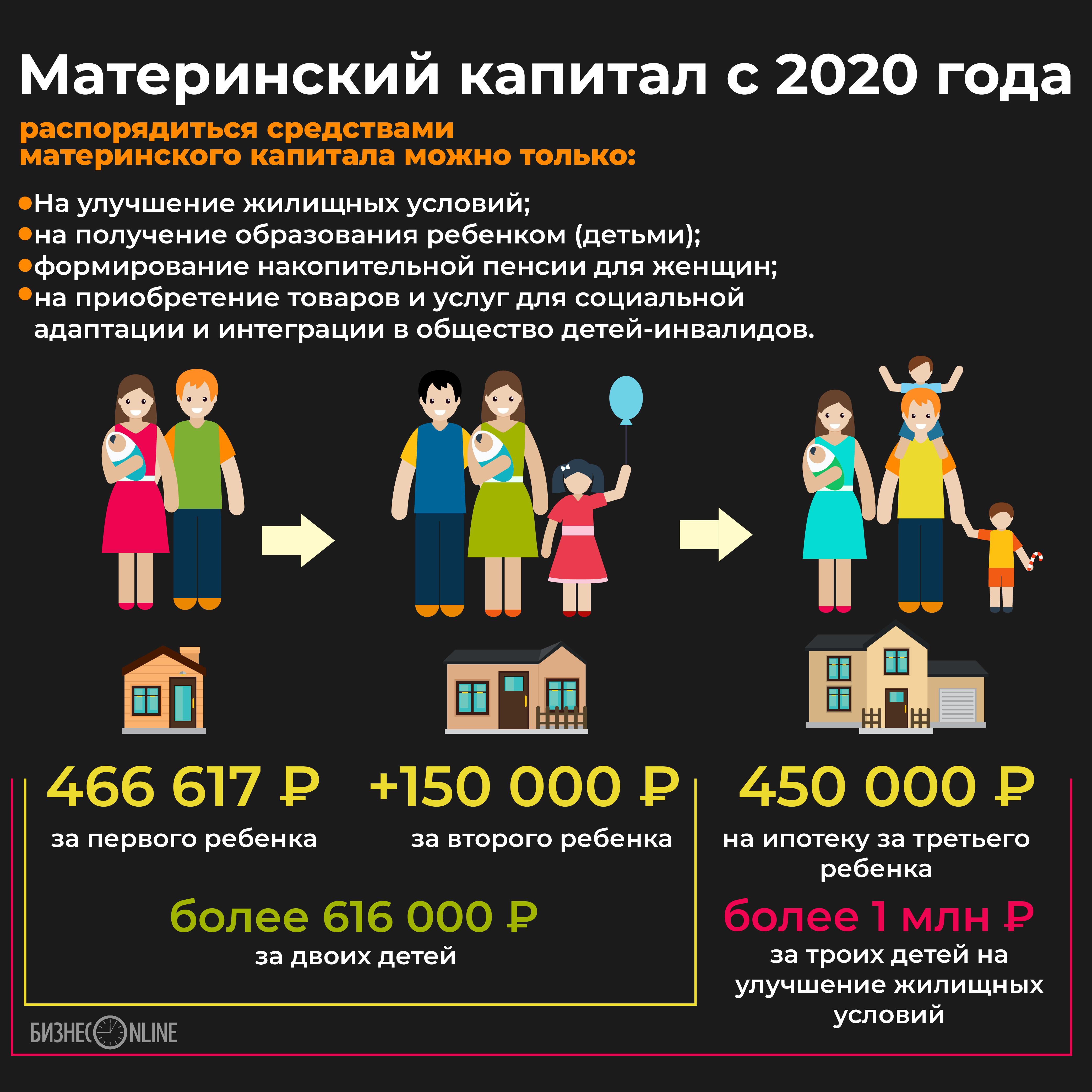 На что можно использовать материнский капитал в 2020 году