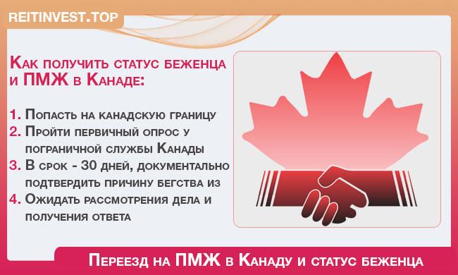 Жизнь русских в канаде: есть ли смысл уезжать?
