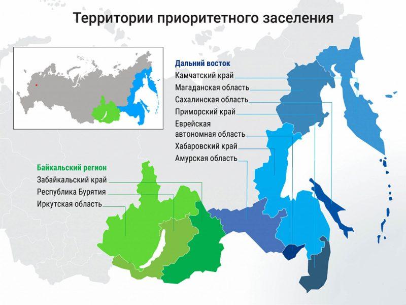 Как переехать жить в казахстан