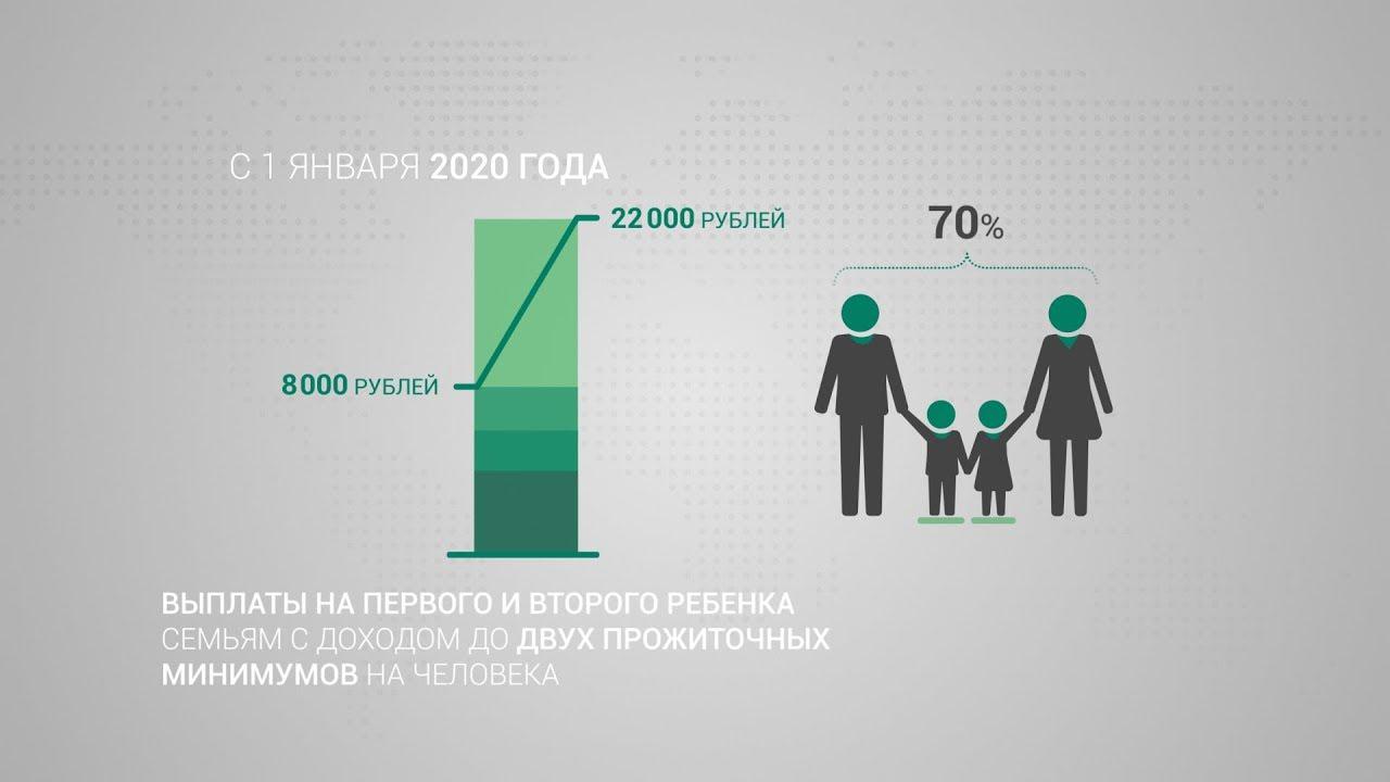 Какие льготы положены пенсионерам в московской области в 2020 году, доплаты и надбавки