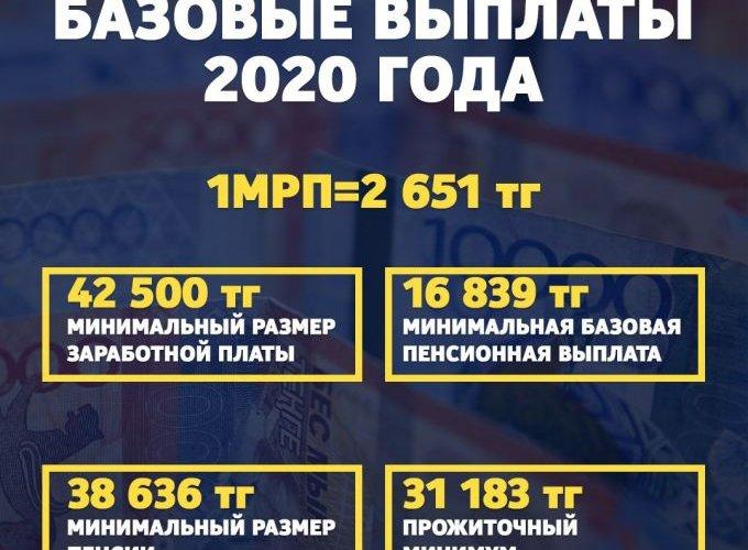 Пенсия инвалида 2 группы в 2020 году