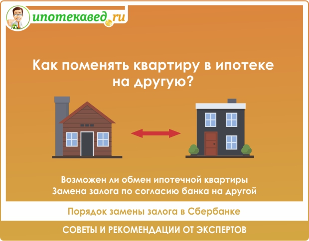 Ипотека при разводе супругов: делится или нет?