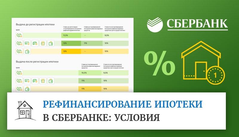 Рефинансирование потребительского кредита: как оформить, как провести и в каких случаях он выгоден