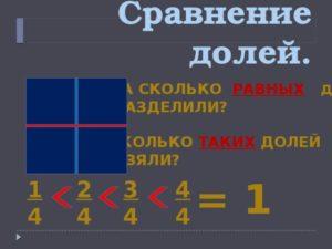 Рассчитать стоимость доли в квартире онлайн калькулятор