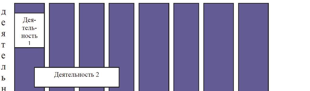 40.6. наследственные правоотношения.  развитие наследственных правоотношений