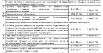 Субсидия на строительстве дома многодетным семьям в 2020 году краснодарский край