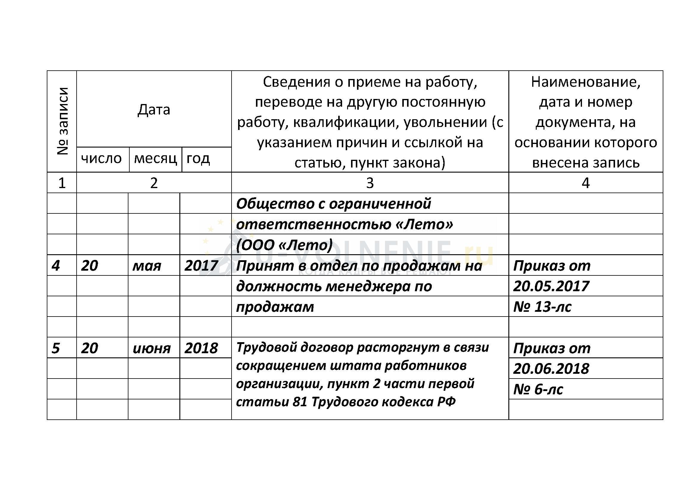 Выплаты при сокращении штата по тк рф в 2020 году (пример)