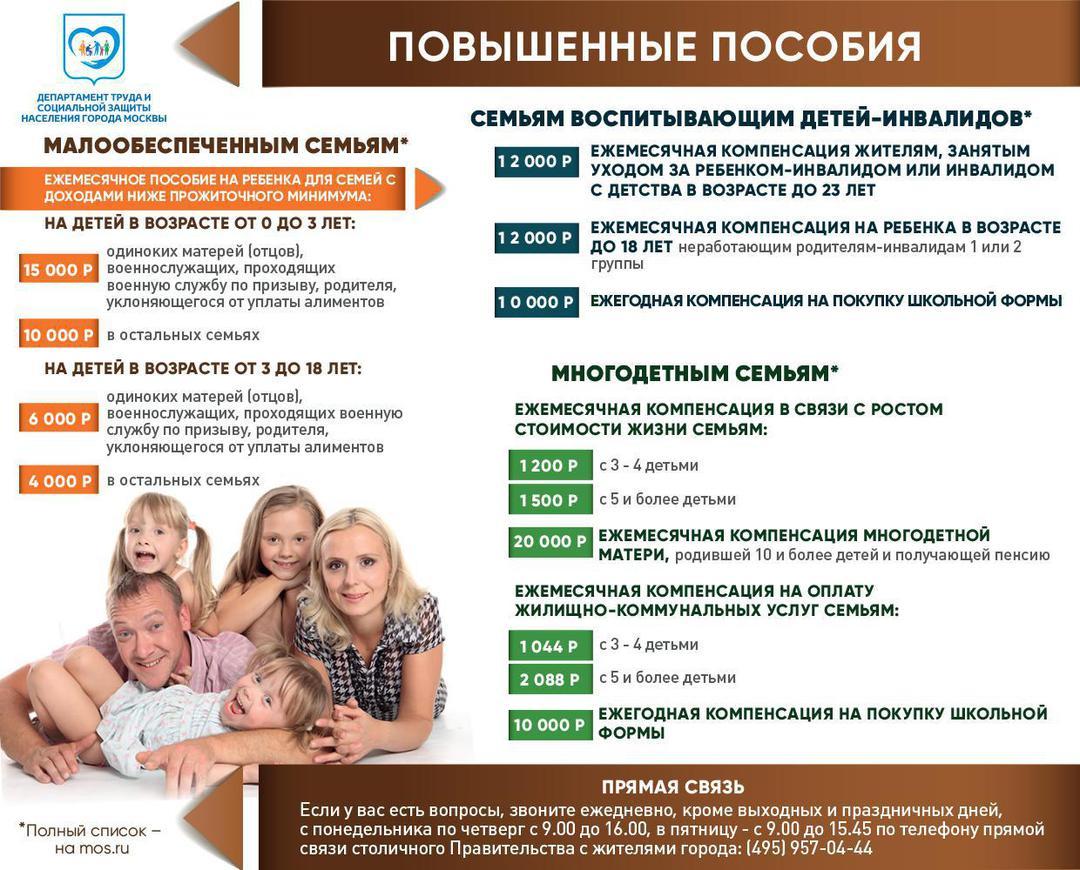 Пособие на ребенка малоимущим семьям