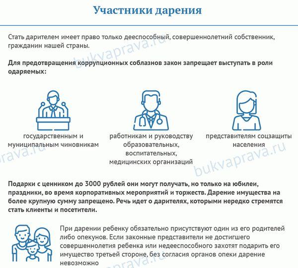 Дарственная и договор дарения в украине 2020 – цена и налоги