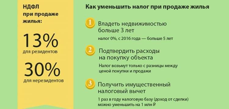 Налог при оформлении наследства в 2017 году