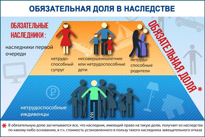 Серебровский в.и. избранные труды по наследственному и страховому праву