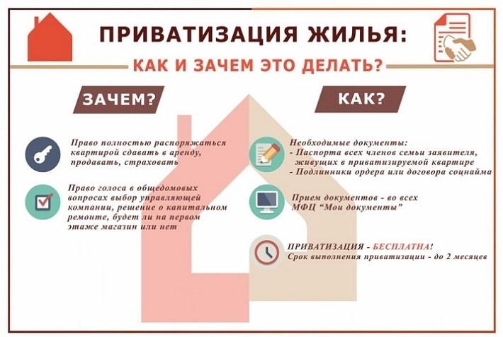 Договор дарения квартиры в 2020 году через мфц, оформить дарственную между близкими родственниками