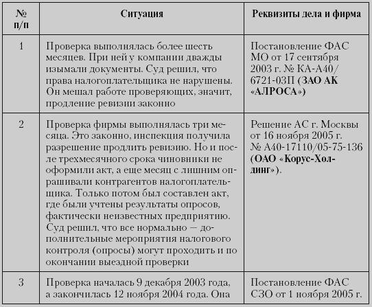 Ст. 31 уик рф с комментарием 2019: последние изменения и поправки, судебная практика
