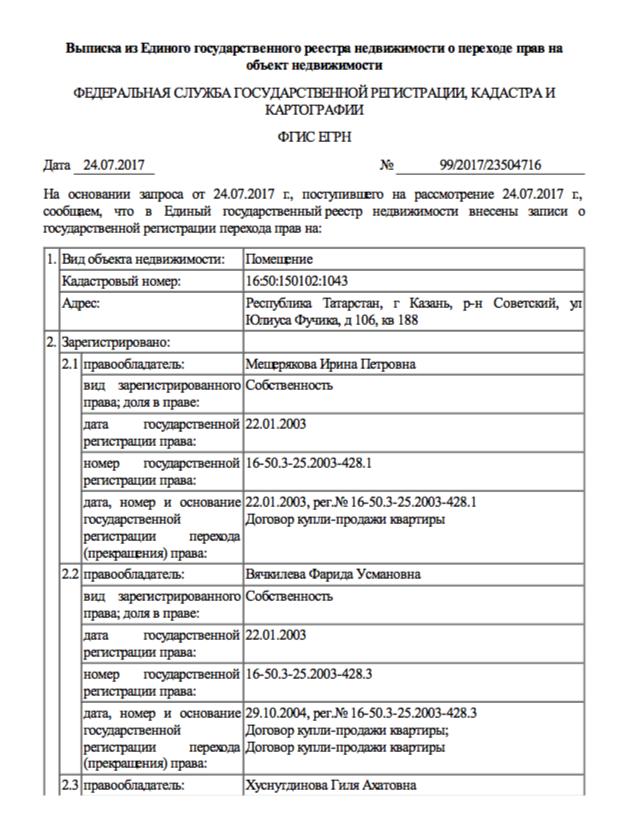 Документы для оформления квартиры в собственность