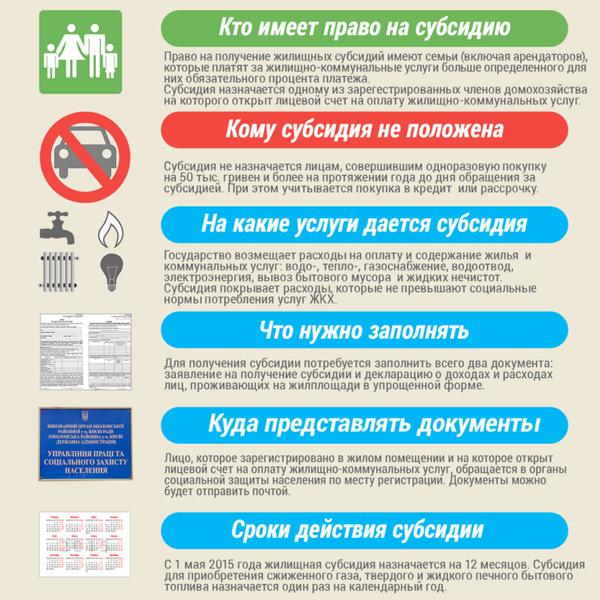 Компенсация коммунальных услуг многодетным в 2020