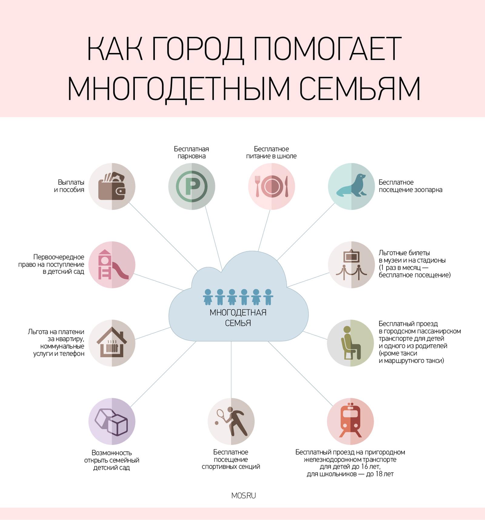 ᐉ как получить статус многодетной семьи в москве в 2020 году. mainurist.ru