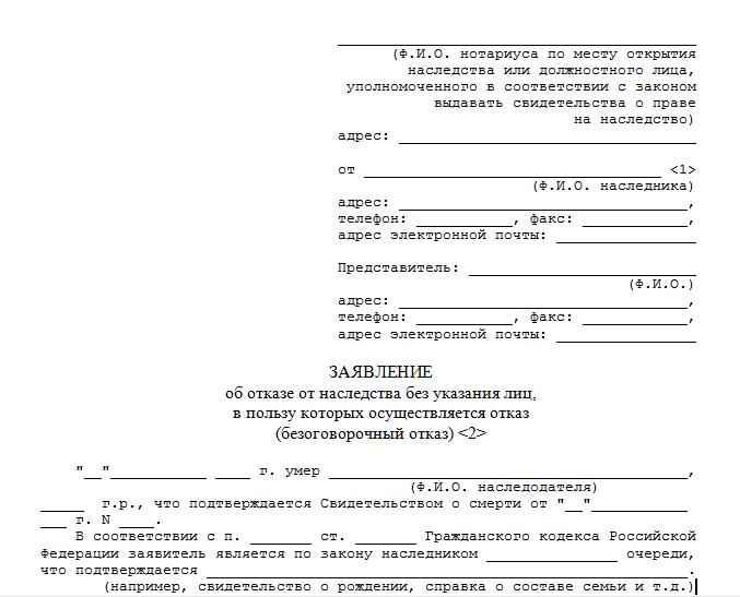 Как правильно составить заявление о принятии наследства по образцу и подать этот документ?
