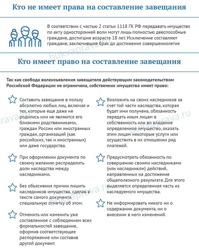 Основные законы о наследовании в россии: права преемников, особенности и порядок оформления наследства.