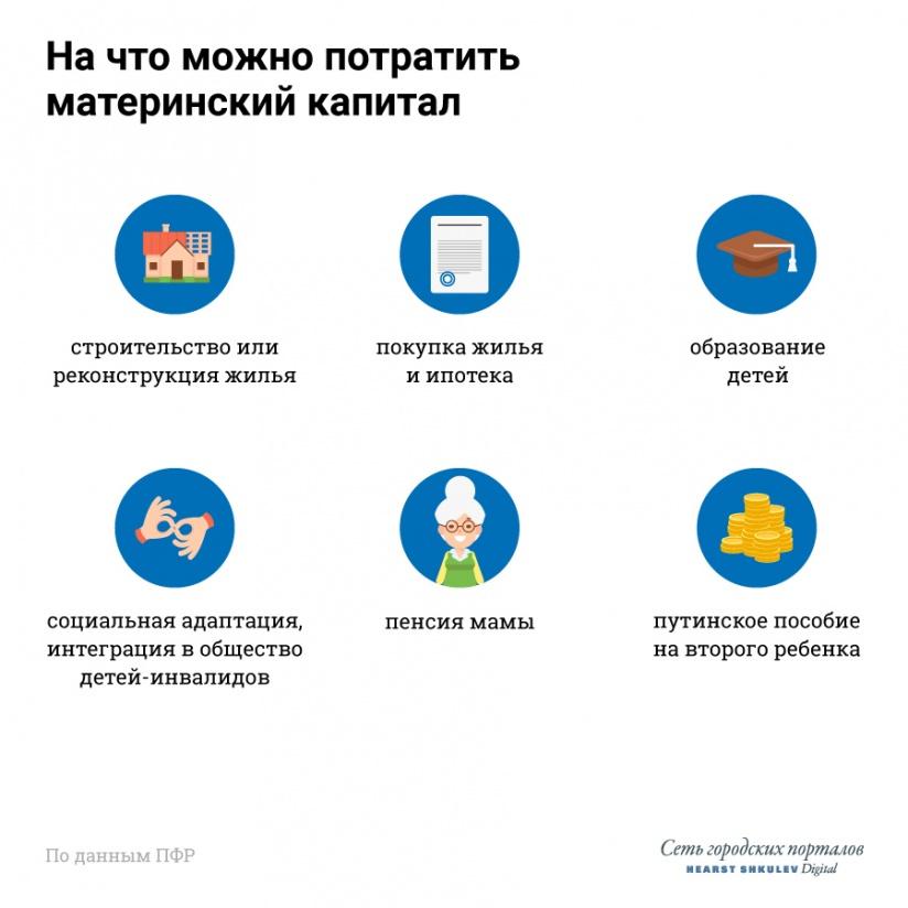 Доступное жилье молодым семьям московской области: государственные программы поддержки молодоженов