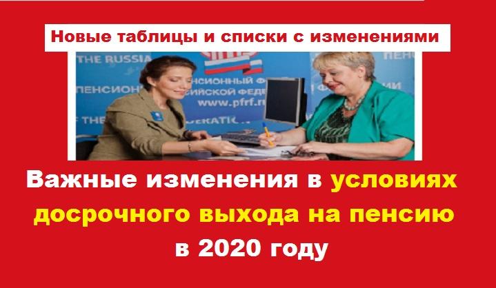 Льготная пенсия по вредности в 2020 году: список профессий, условия назначения и размер выплат