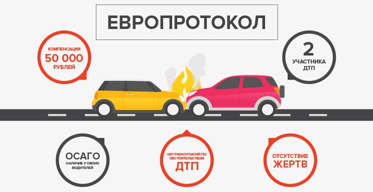 Государственная экспертиза автомобиля | поможем. жми.