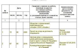 Увольнение по сокращению должности: пошаговая инструкция, выплаты и компенсации 2020