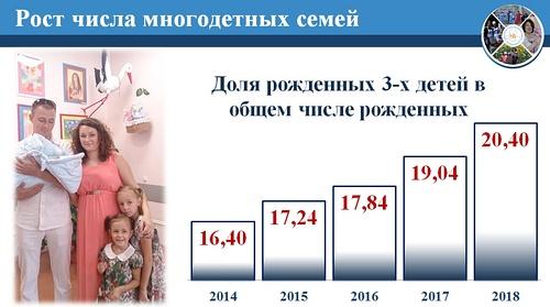 Размеры выплат многодетным семьям в 2020 году в москве