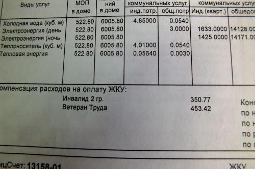 Кто может быть признан малоимущим в москве в 2020