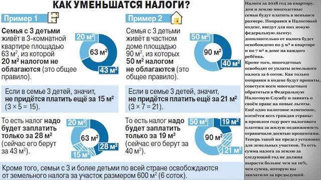 Земельный участок для многодетных семей в москве в 2020