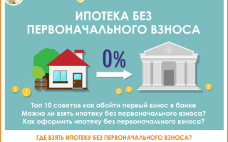 Ипотека без официального трудоустройства в зеленограде