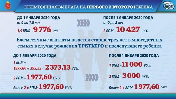 Льготы и компенсации многодетным семьям в москве в 2020 году